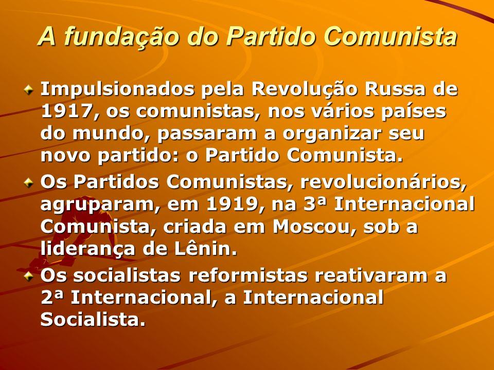 A fundação do Partido Comunista