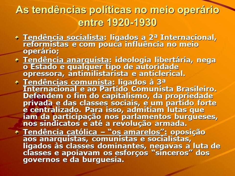 As tendências políticas no meio operário entre 1920-1930