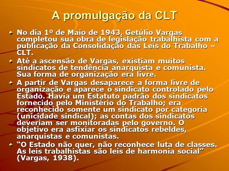 A promulgação da CLT