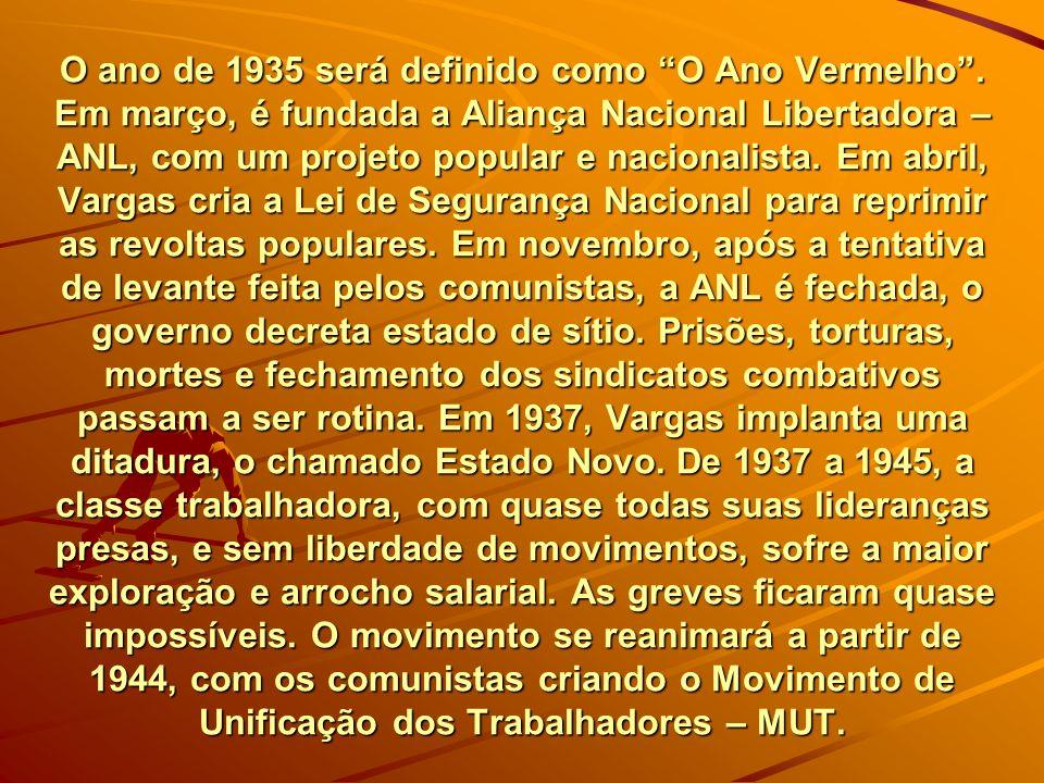 O ano de 1935 será definido como O Ano Vermelho
