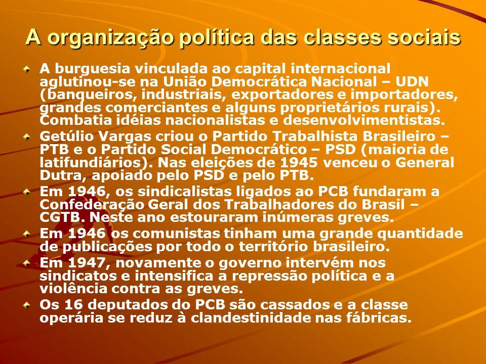 A organização política das classes sociais