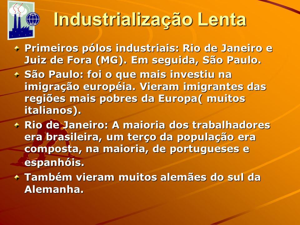 Industrialização Lenta