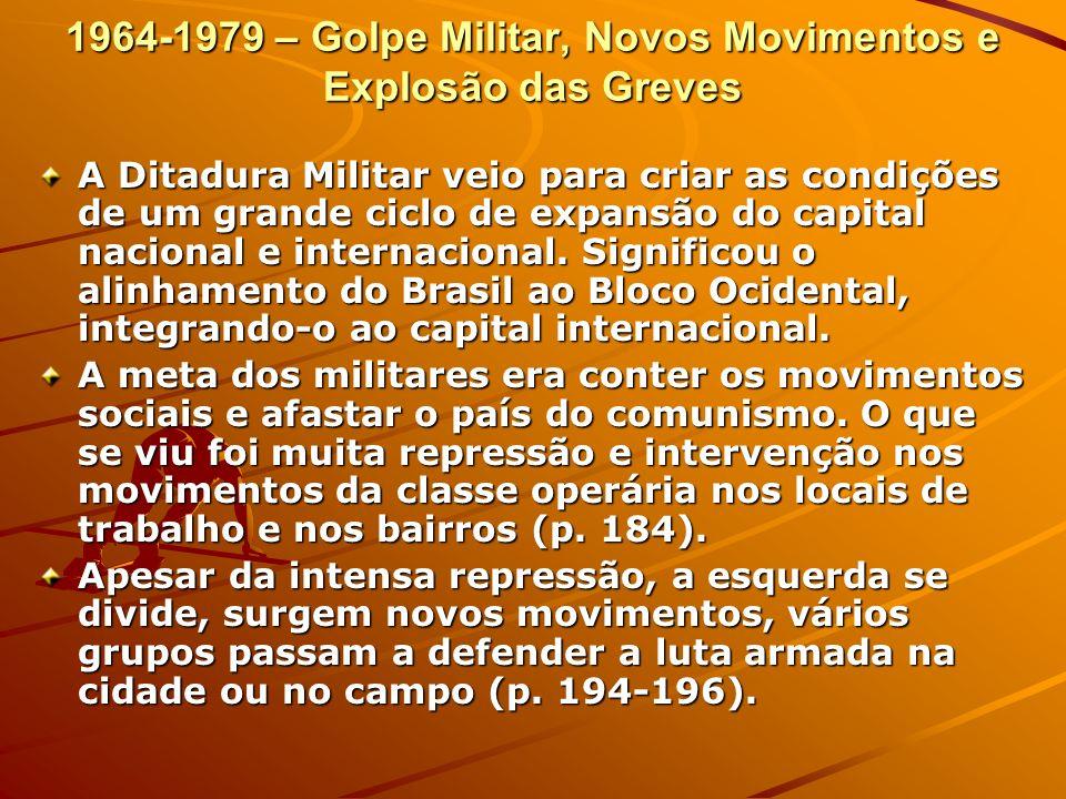 1964-1979 – Golpe Militar, Novos Movimentos e Explosão das Greves