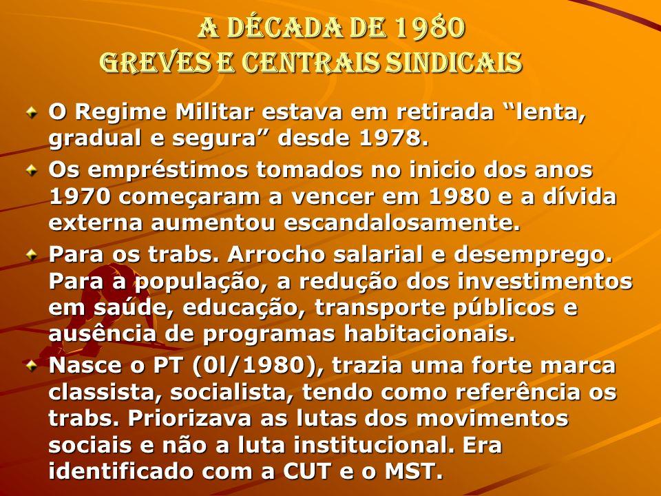 A década de 1980 Greves e Centrais Sindicais