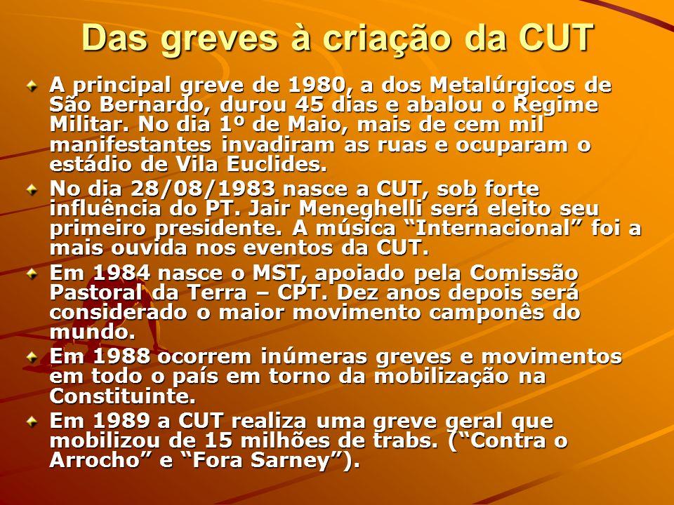 Das greves à criação da CUT
