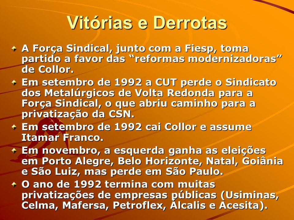 Vitórias e Derrotas A Força Sindical, junto com a Fiesp, toma partido a favor das reformas modernizadoras de Collor.