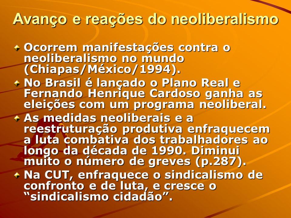 Avanço e reações do neoliberalismo