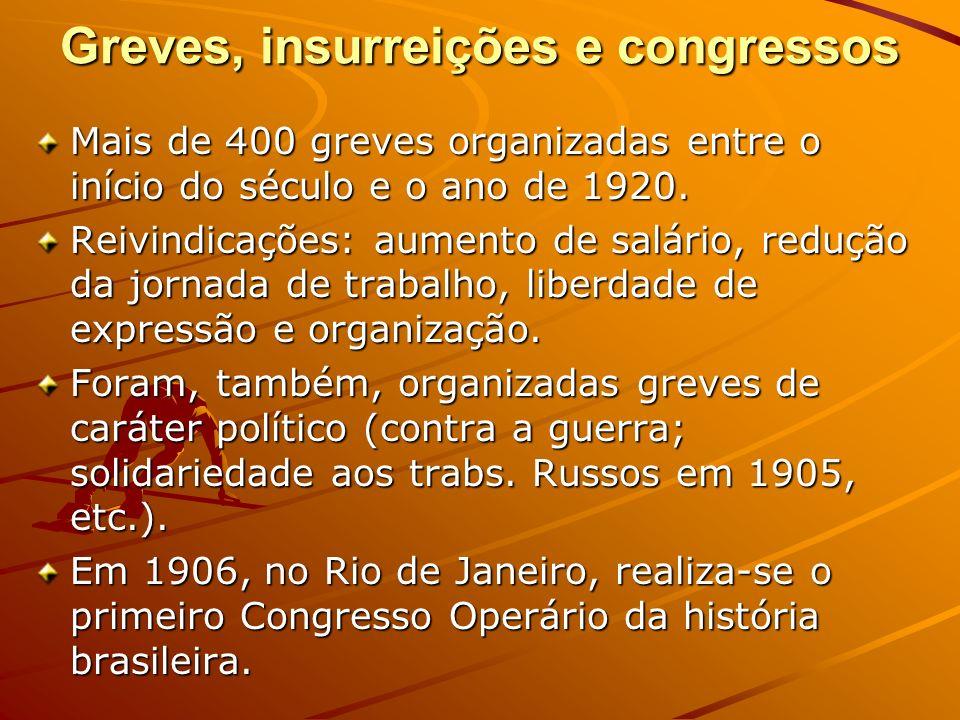 Greves, insurreições e congressos