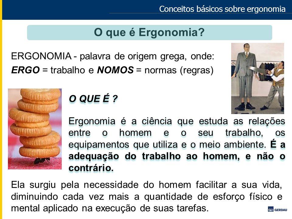 O que é Ergonomia ERGONOMIA - palavra de origem grega, onde: