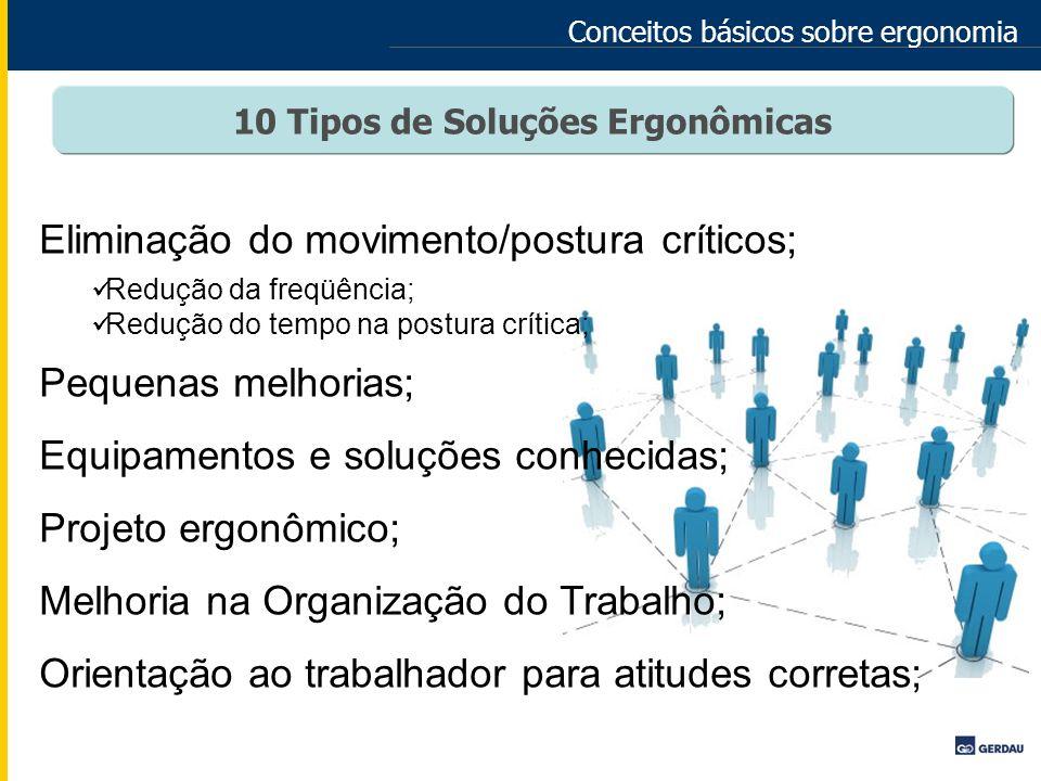 10 Tipos de Soluções Ergonômicas