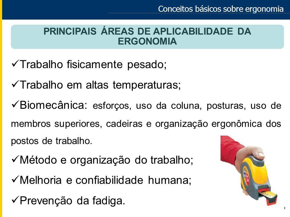 PRINCIPAIS ÁREAS DE APLICABILIDADE DA ERGONOMIA