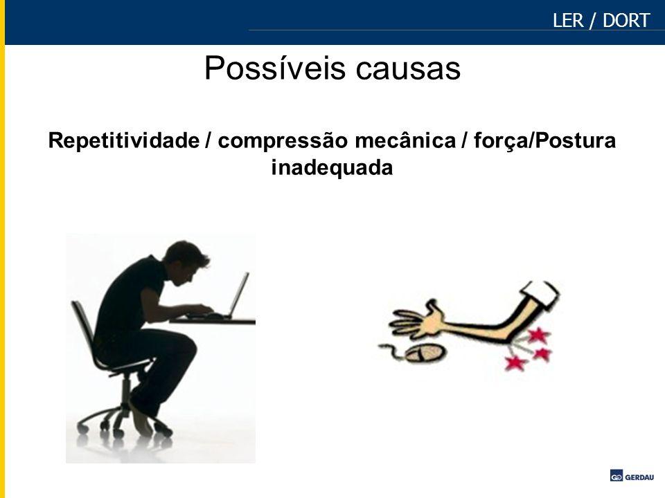 LER / DORT Possíveis causas Repetitividade / compressão mecânica / força/Postura inadequada