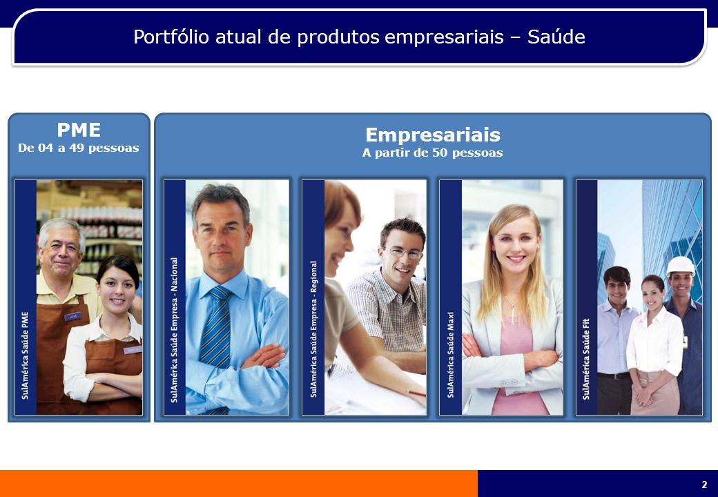 Portfólio atual de produtos empresariais – Saúde