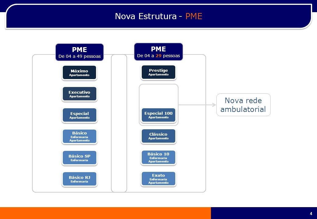 Nova Estrutura - PME Nova rede ambulatorial PME PME De 04 a 49 pessoas