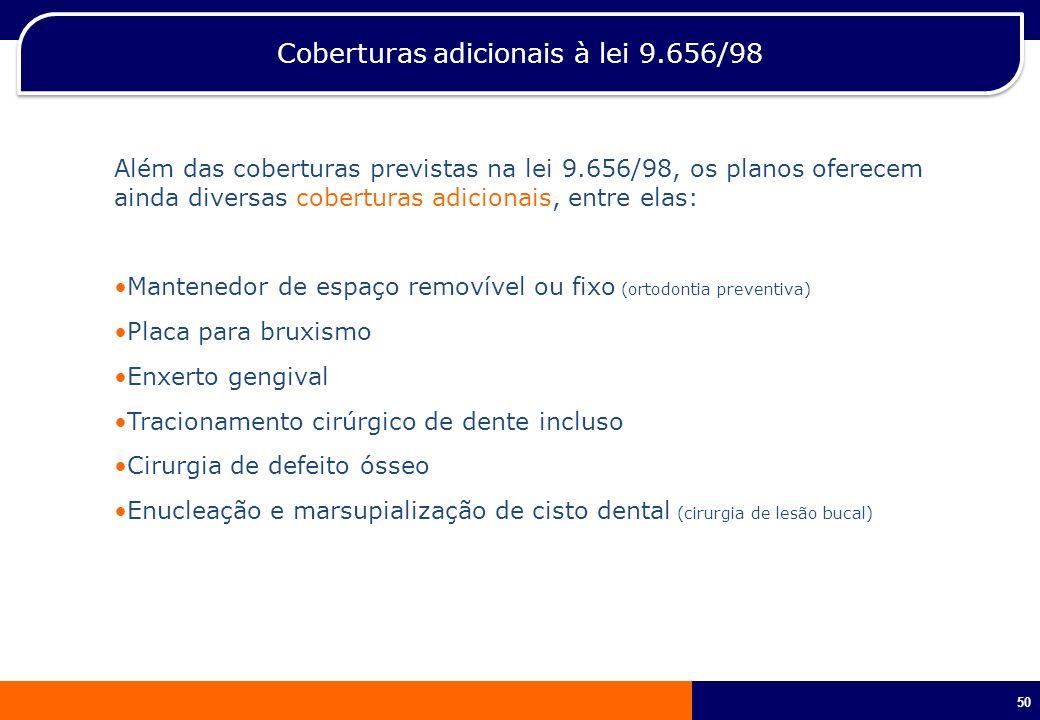 Coberturas adicionais à lei 9.656/98