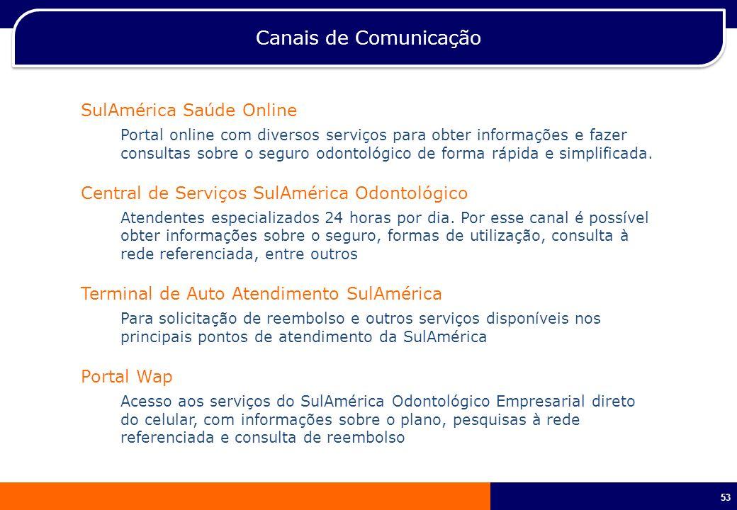 Canais de Comunicação SulAmérica Saúde Online