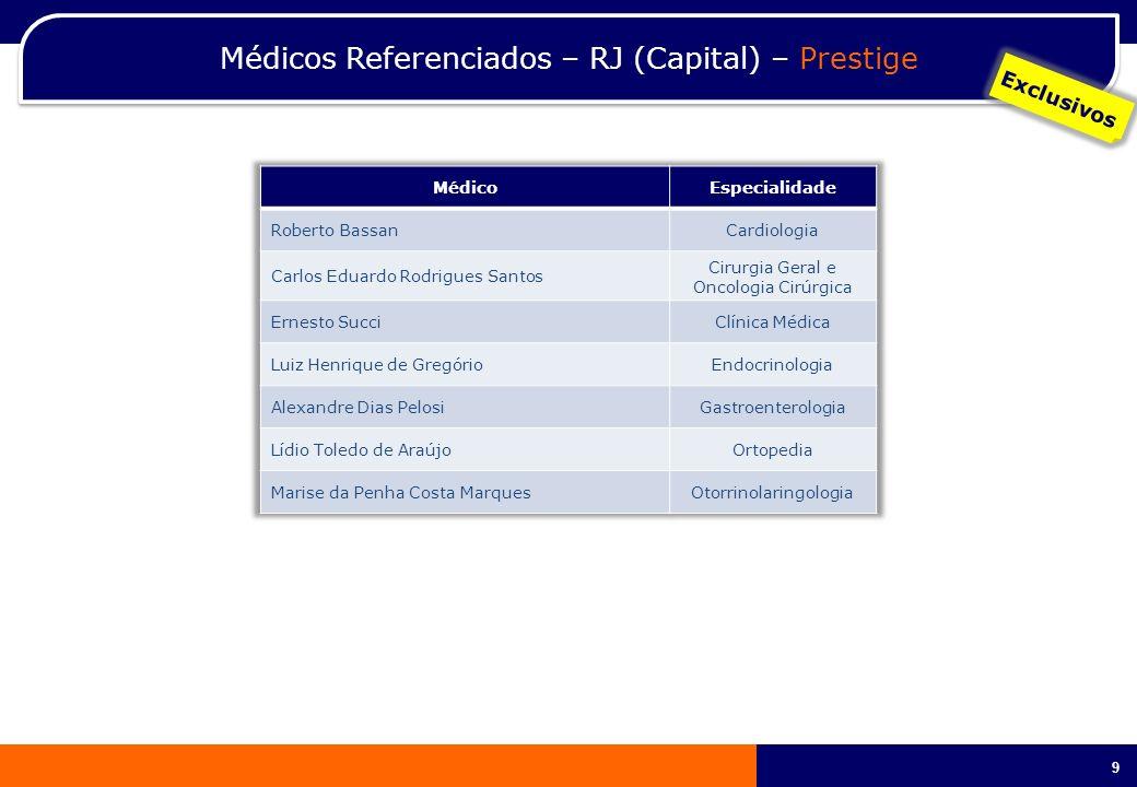 Médicos Referenciados – RJ (Capital) – Prestige