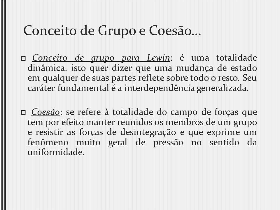 Conceito de Grupo e Coesão…