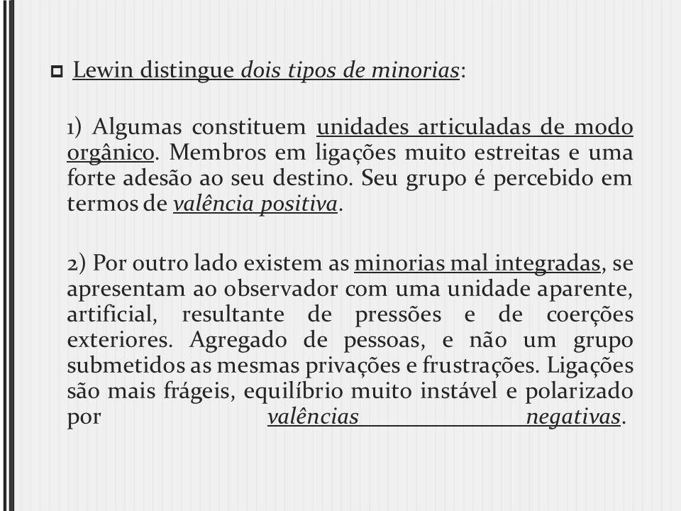 Lewin distingue dois tipos de minorias: