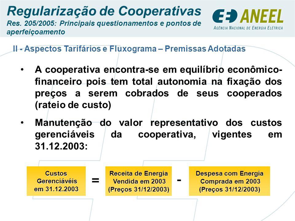 Regularização de Cooperativas Res