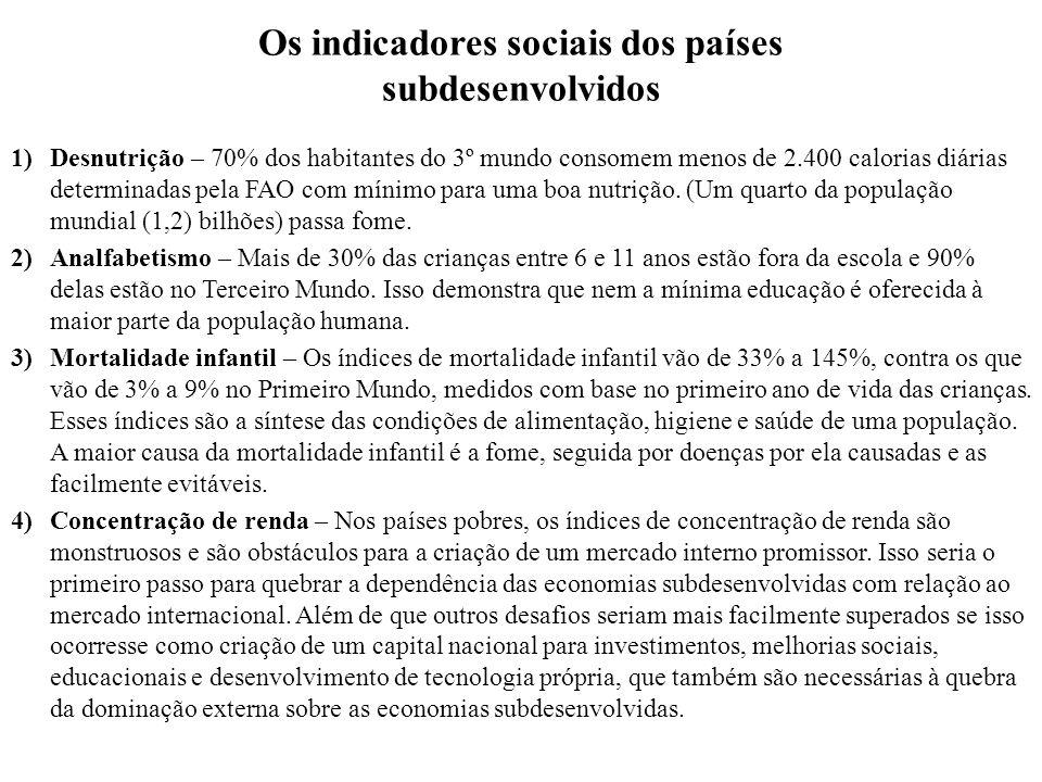Os indicadores sociais dos países subdesenvolvidos