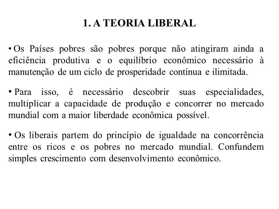 1. A TEORIA LIBERAL