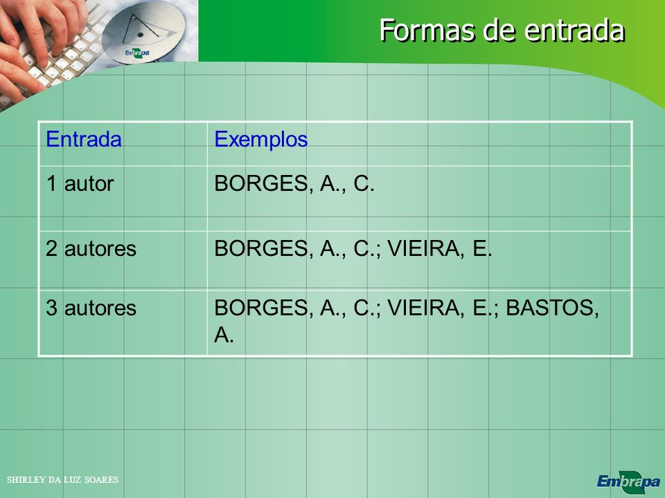 Formas de entrada Entrada Exemplos 1 autor BORGES, A., C. 2 autores