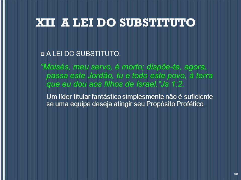 XII A LEI DO SUBSTITUTOA LEI DO SUBSTITUTO.