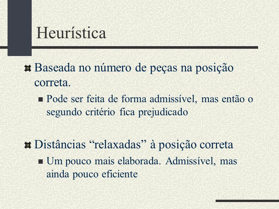 Heurística Baseada no número de peças na posição correta.