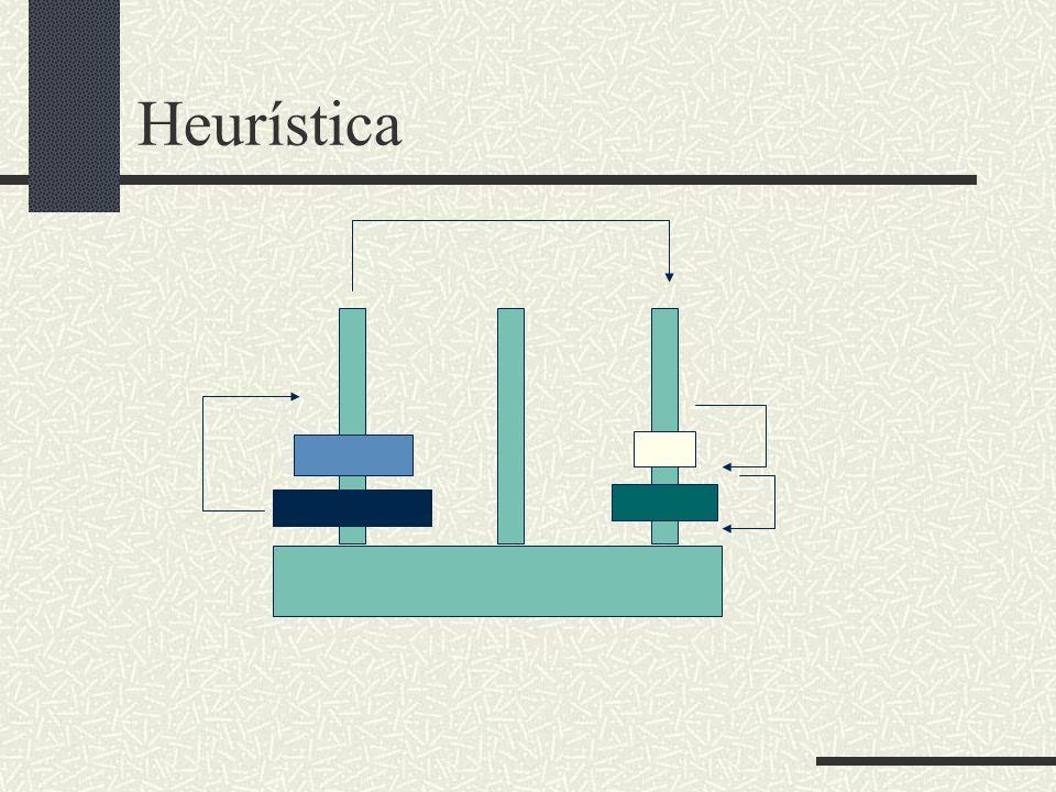 Heurística