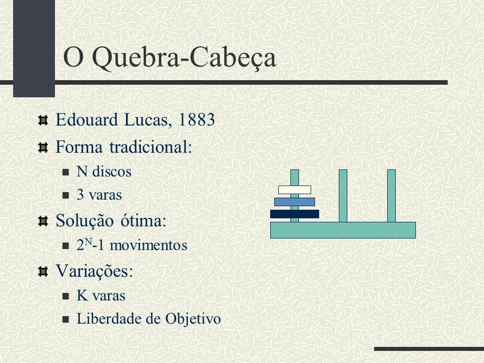 O Quebra-Cabeça Edouard Lucas, 1883 Forma tradicional: Solução ótima: