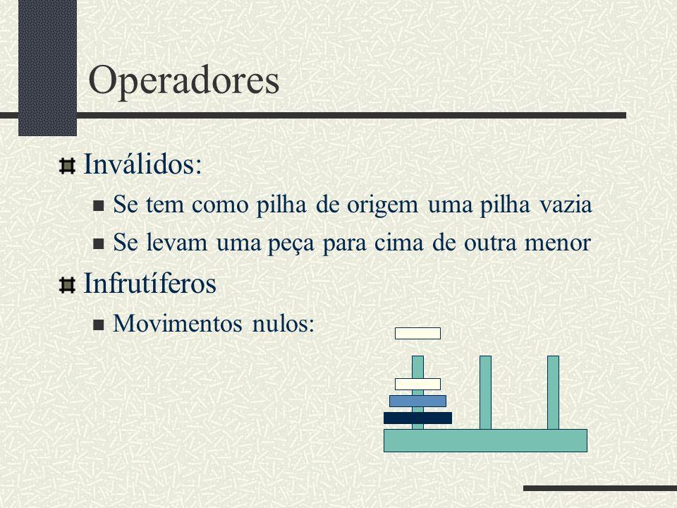 Operadores Inválidos: Infrutíferos