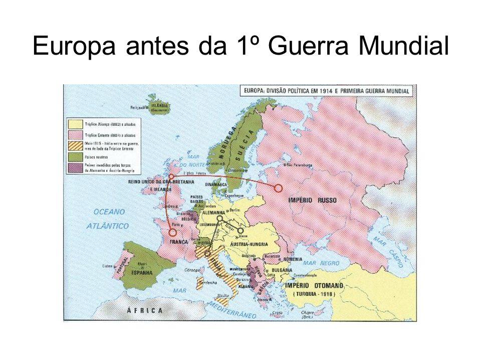 Europa antes da 1º Guerra Mundial
