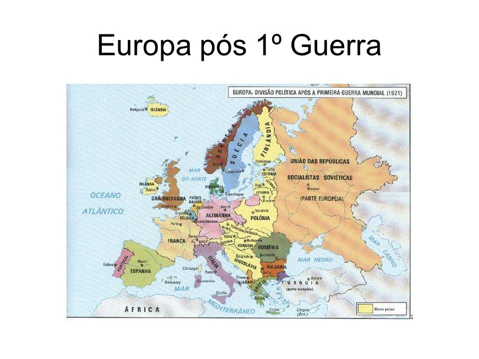 Europa pós 1º Guerra