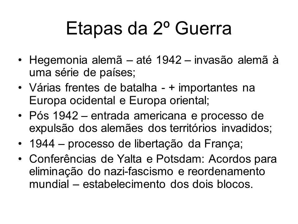 Etapas da 2º GuerraHegemonia alemã – até 1942 – invasão alemã à uma série de países;