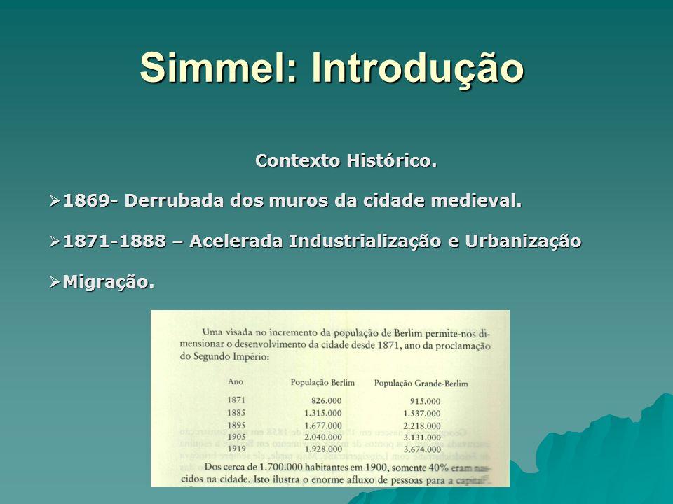 Simmel: Introdução Contexto Histórico.