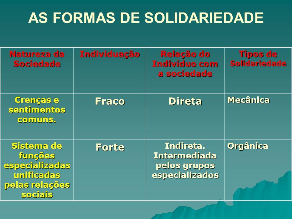 AS FORMAS DE SOLIDARIEDADE