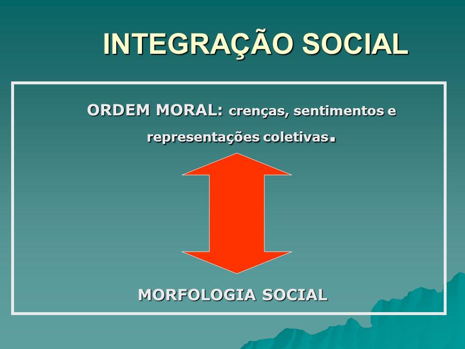 ORDEM MORAL: crenças, sentimentos e representações coletivas.
