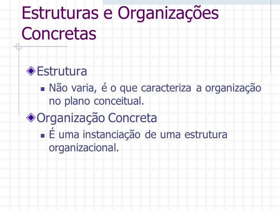Estruturas e Organizações Concretas