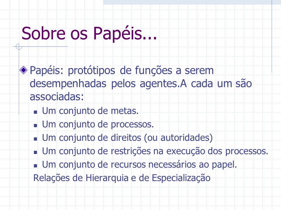 Sobre os Papéis...Papéis: protótipos de funções a serem desempenhadas pelos agentes.A cada um são associadas: