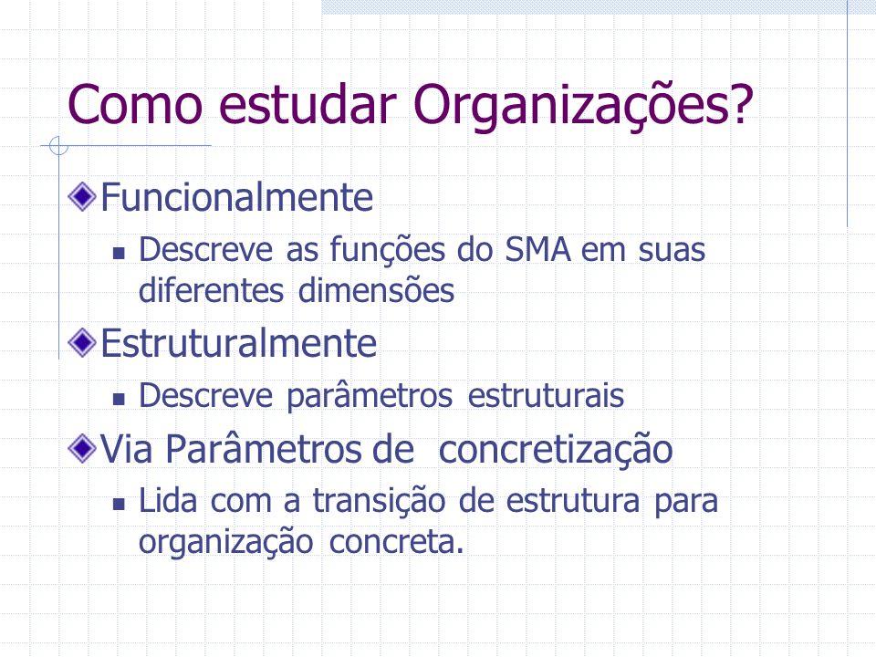 Como estudar Organizações