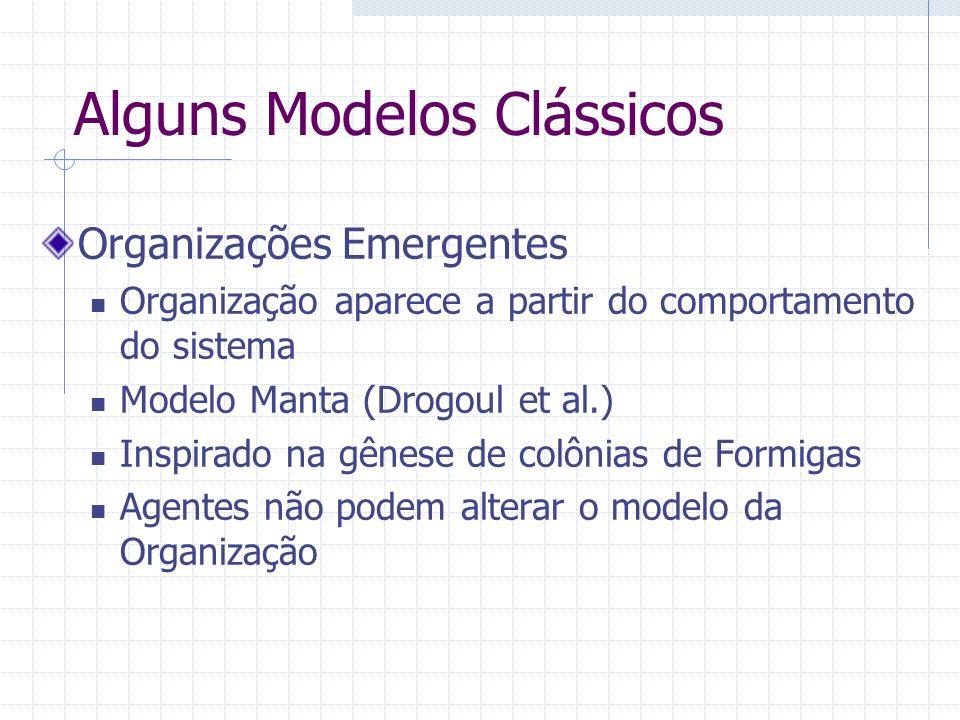 Alguns Modelos Clássicos