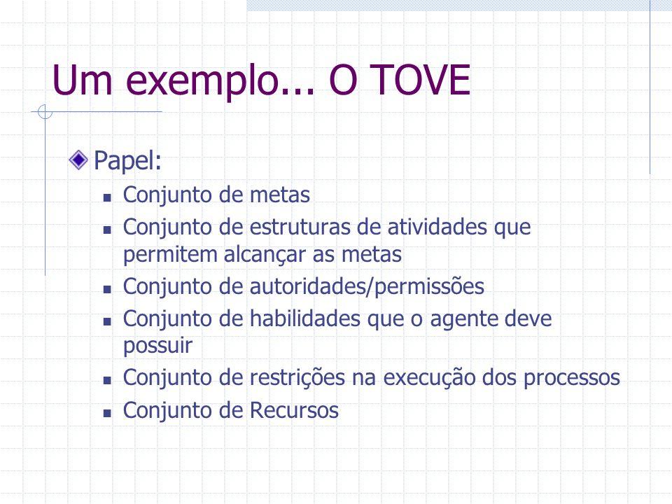 Um exemplo... O TOVE Papel: Conjunto de metas