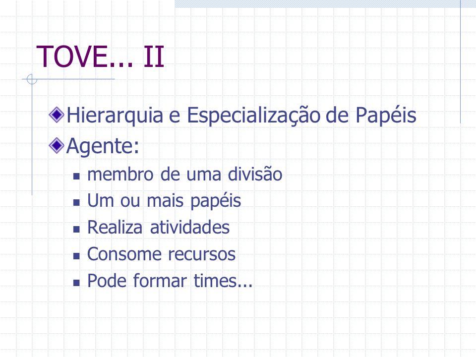 TOVE... II Hierarquia e Especialização de Papéis Agente: