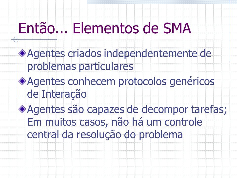 Então... Elementos de SMA Agentes criados independentemente de problemas particulares. Agentes conhecem protocolos genéricos de Interação.