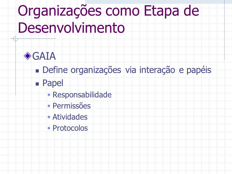 Organizações como Etapa de Desenvolvimento