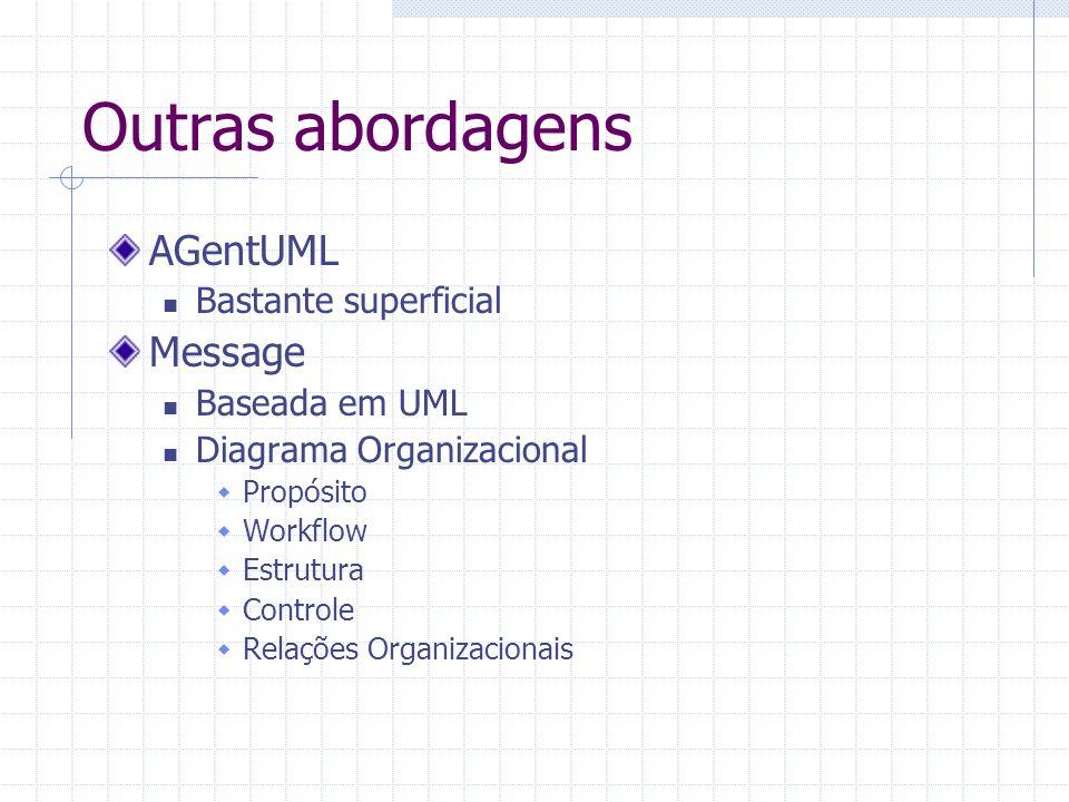 Outras abordagens AGentUML Message Bastante superficial Baseada em UML