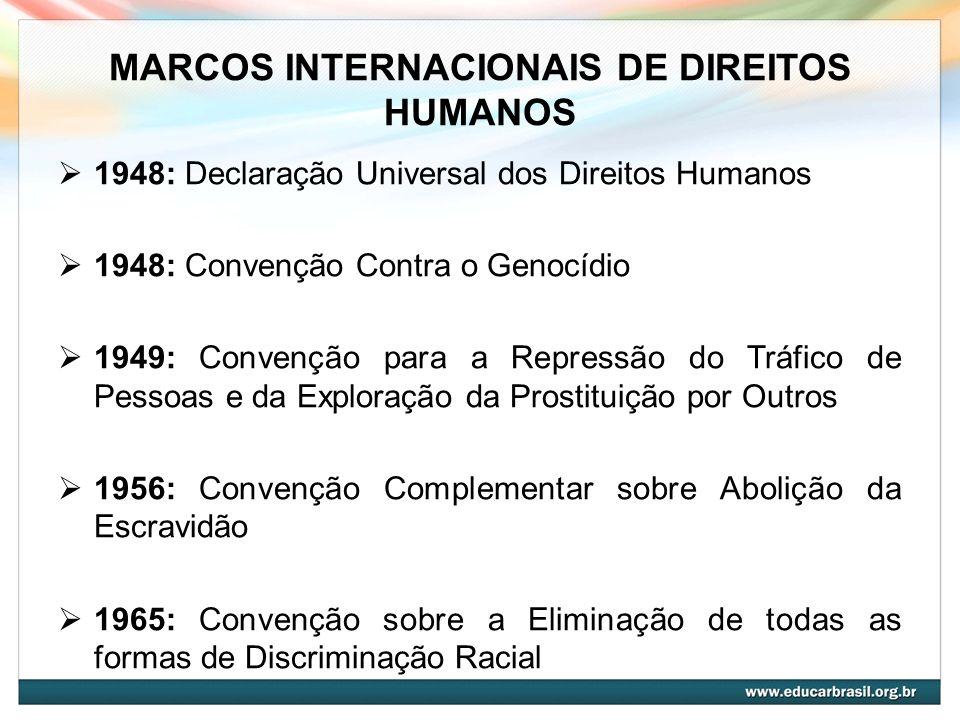 MARCOS INTERNACIONAIS DE DIREITOS HUMANOS