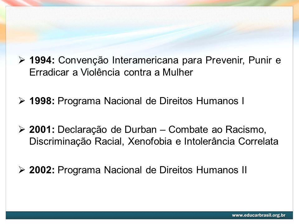 1994: Convenção Interamericana para Prevenir, Punir e Erradicar a Violência contra a Mulher
