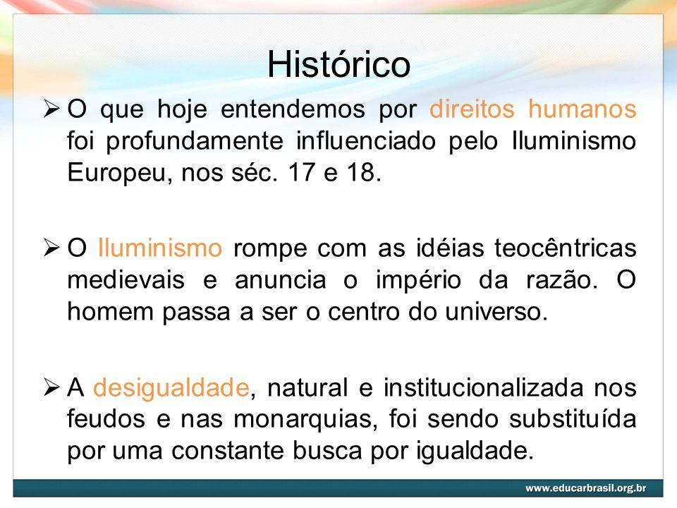 Histórico O que hoje entendemos por direitos humanos foi profundamente influenciado pelo Iluminismo Europeu, nos séc. 17 e 18.